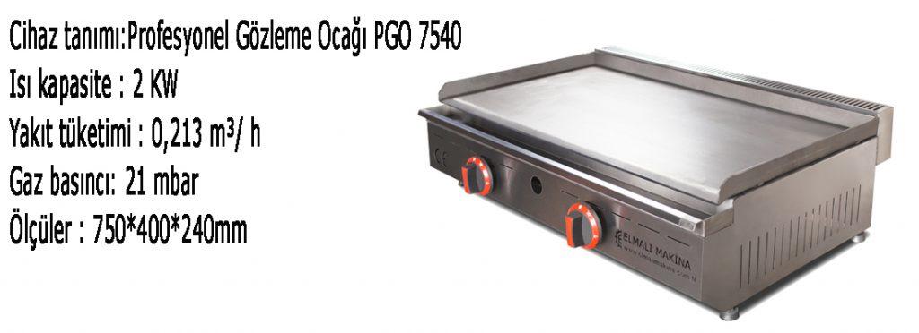 pgo-4075