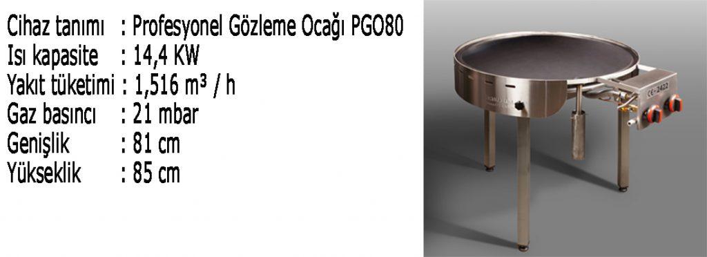 pgo-80